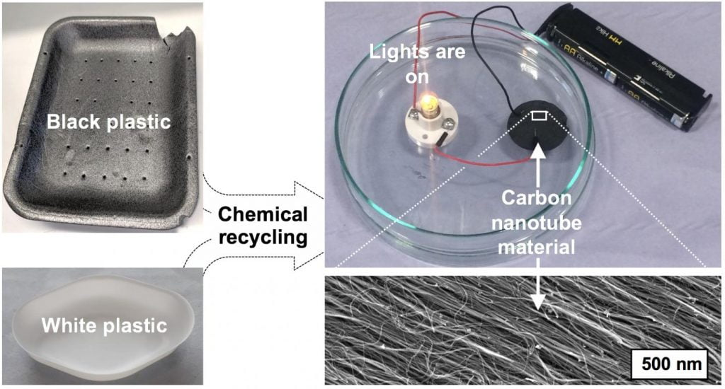 Black plastics could create renewable energy
